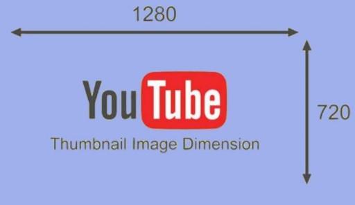 format ukuran Youtube